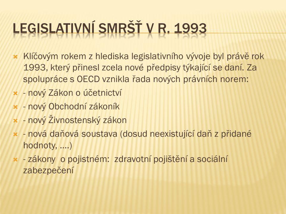  Klíčovým rokem z hlediska legislativního vývoje byl právě rok 1993, který přinesl zcela nové předpisy týkající se daní.