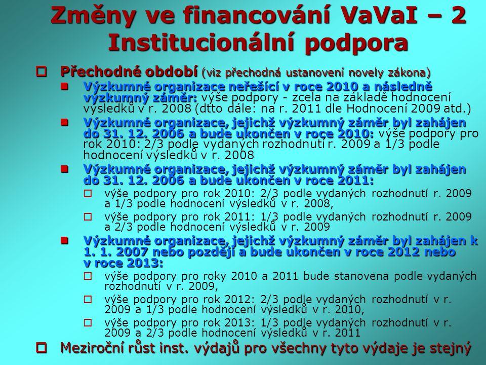 Změny ve financování VaVaI – 2 Institucionální podpora  Přechodné období (viz přechodná ustanovení novely zákona) Výzkumné organizace neřešící v roce