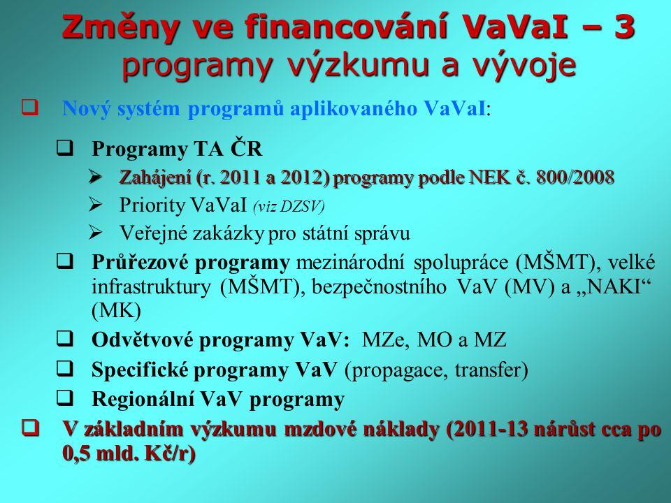 Změny ve financování VaVaI – 3 programy výzkumu a vývoje  Nový systém programů aplikovaného VaVaI:  Programy TA ČR  Zahájení (r. 2011 a 2012) progr