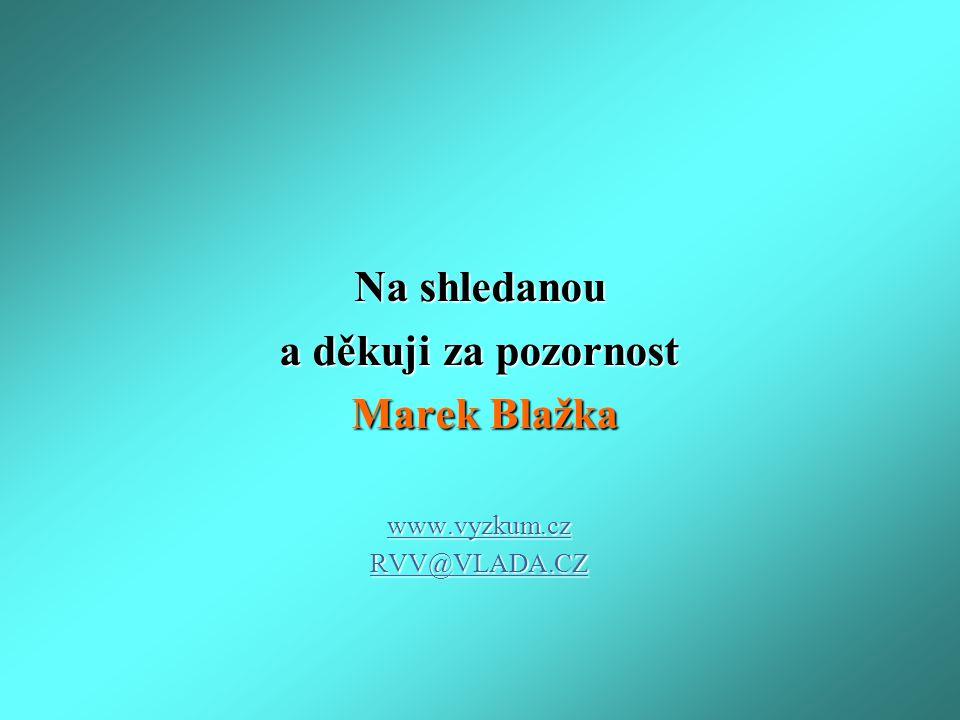 Na shledanou a děkuji za pozornost Marek Blažka Marek Blažka www.vyzkum.cz RVV@VLADA.CZ