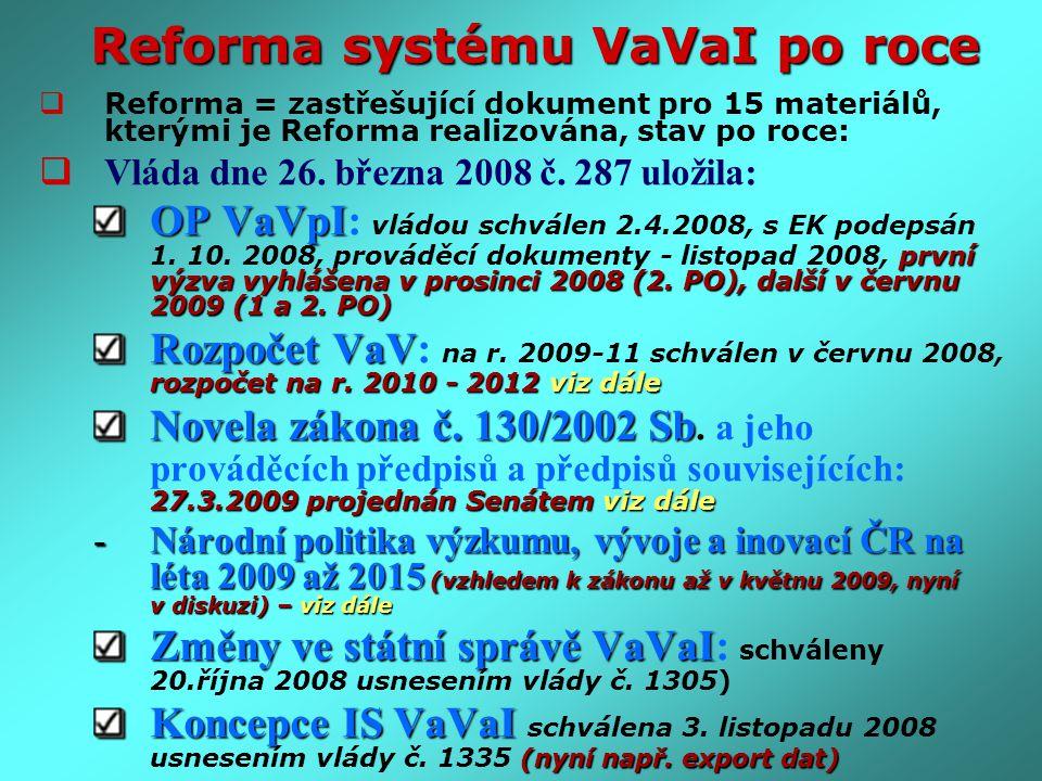 Reforma systému VaVaI po roce  Reforma = zastřešující dokument pro 15 materiálů, kterými je Reforma realizována, stav po roce:  Vláda dne 26. března