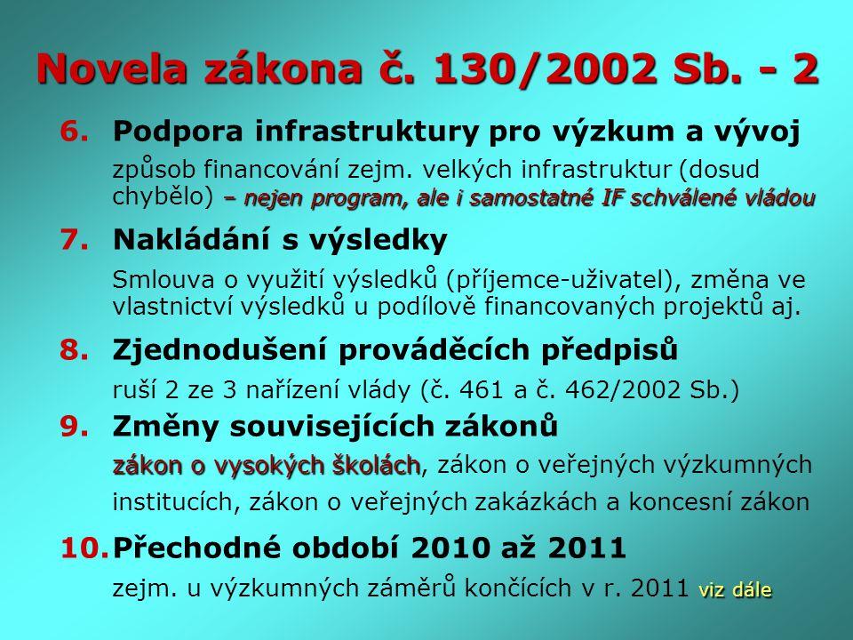 Novela zákona č. 130/2002 Sb. - 2 6.Podpora infrastruktury pro výzkum a vývoj – nejen program, ale i samostatné IF schválené vládou způsob financování