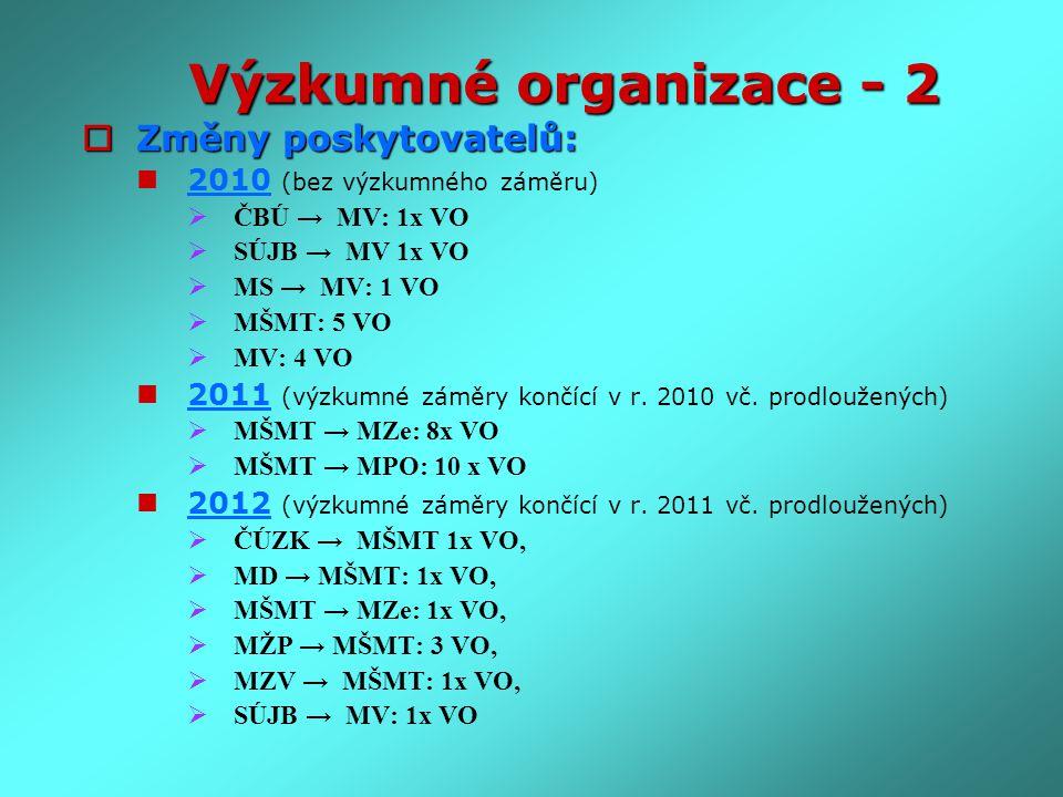 Výzkumné organizace - 2  Změny poskytovatelů: 2010 (bez výzkumného záměru)  ČBÚ → MV: 1x VO  SÚJB → MV 1x VO  MS → MV: 1 VO  MŠMT: 5 VO  MV: 4 V