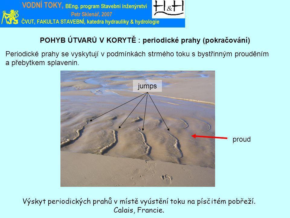 POHYB ÚTVARŮ V KORYTĚ : periodické prahy (pokračování) Výskyt periodických prahů v místě vyústění toku na písčitém pobřeží.