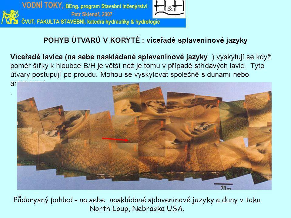 POHYB ÚTVARŮ V KORYTĚ : víceřadé splaveninové jazyky Půdorysný pohled - na sebe naskládané splaveninové jazyky a duny v toku North Loup, Nebraska USA.
