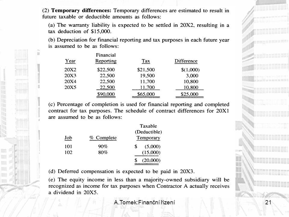 A.Tomek:Finanční řízení21