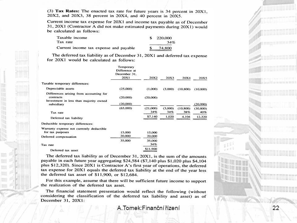 A.Tomek:Finanční řízení22