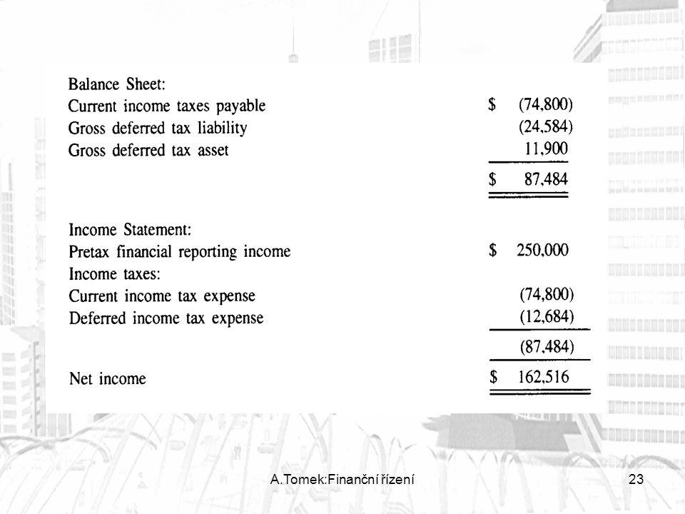 A.Tomek:Finanční řízení23