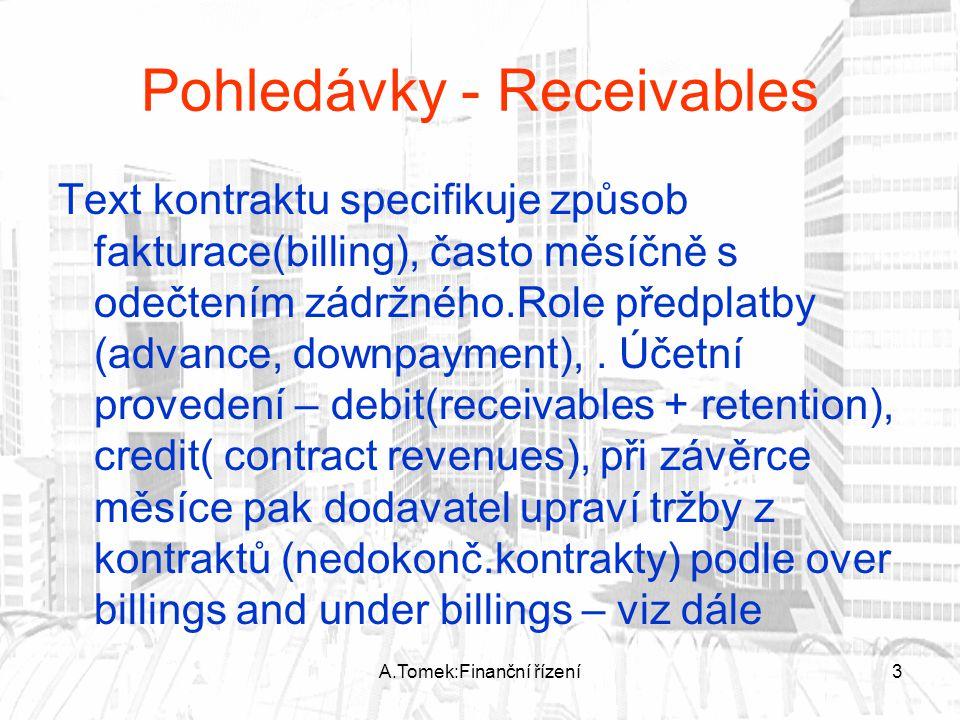 A.Tomek:Finanční řízení3 Pohledávky - Receivables Text kontraktu specifikuje způsob fakturace(billing), často měsíčně s odečtením zádržného.Role předplatby (advance, downpayment),.