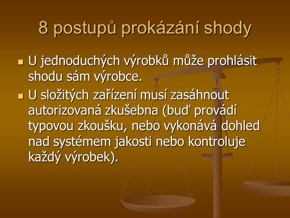 8 postupů prokázání shody U jednoduchých výrobků může prohlásit shodu sám výrobce. U jednoduchých výrobků může prohlásit shodu sám výrobce. U složitýc