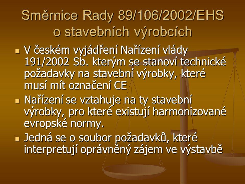 Směrnice Rady 89/106/2002/EHS o stavebních výrobcích V českém vyjádření Nařízení vlády 191/2002 Sb.