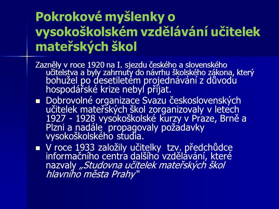 Pokrokové myšlenky o vysokoškolském vzdělávání učitelek mateřských škol Zazněly v roce 1920 na I. sjezdu českého a slovenského učitelstva a byly zahrn