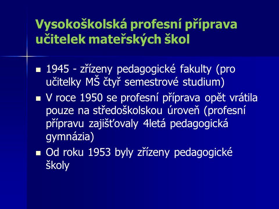 Vysokoškolská profesní příprava učitelek mateřských škol 1945 - zřízeny pedagogické fakulty (pro učitelky MŠ čtyř semestrové studium) V roce 1950 se p