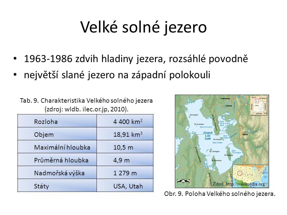 Velké solné jezero 1963-1986 zdvih hladiny jezera, rozsáhlé povodně největší slané jezero na západní polokouli Rozloha4 400 km 2 Objem18,91 km 3 Maximální hloubka10,5 m Průměrná hloubka4,9 m Nadmořská výška1 279 m StátyUSA, Utah Zdroj: http://wikimedia.org Obr.