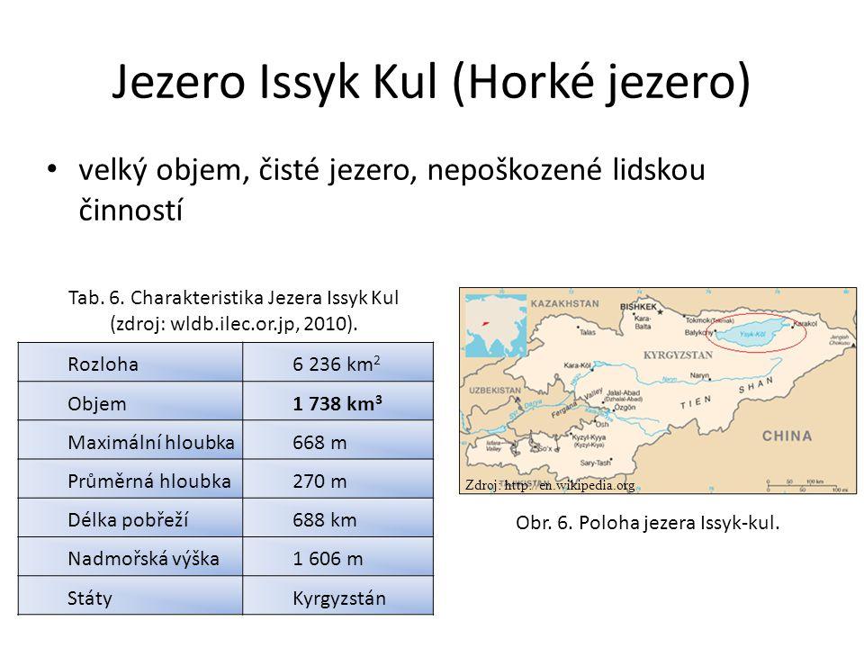 Jezero Issyk Kul (Horké jezero) velký objem, čisté jezero, nepoškozené lidskou činností Obr. 6. Poloha jezera Issyk-kul. Zdroj: http://en.wikipedia.or