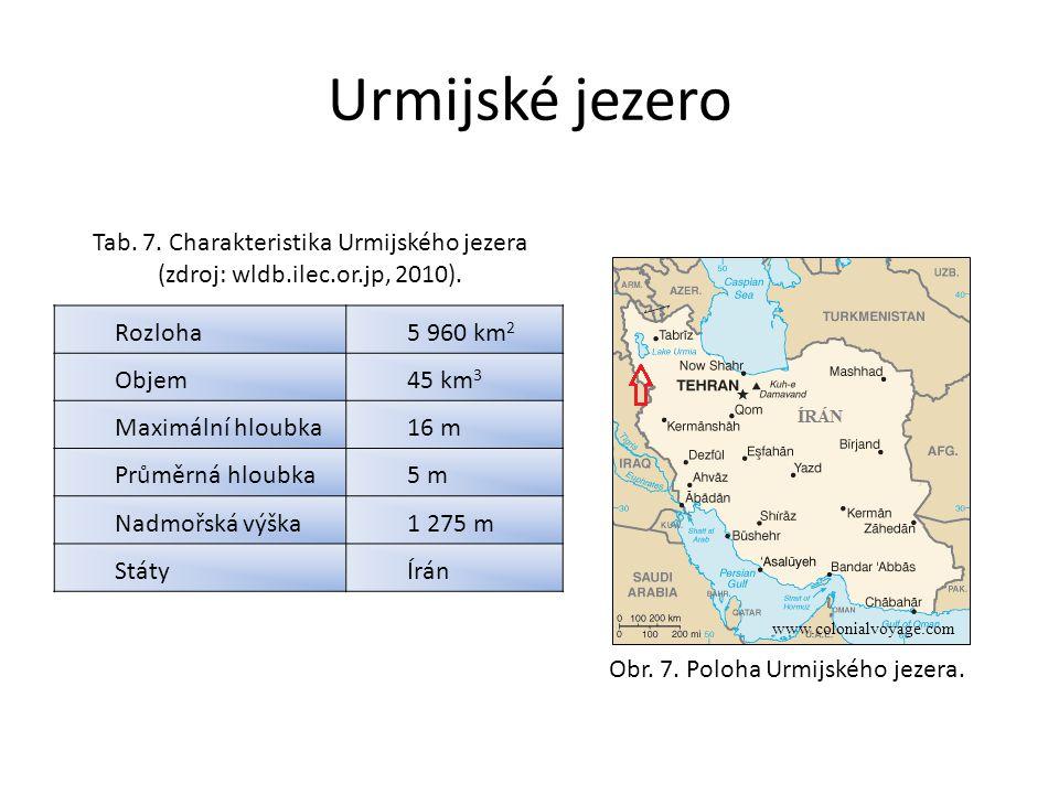 Urmijské jezero Rozloha5 960 km 2 Objem45 km 3 Maximální hloubka16 m Průměrná hloubka5 m Nadmořská výška1 275 m StátyÍrán www.colonialvoyage.com Obr.
