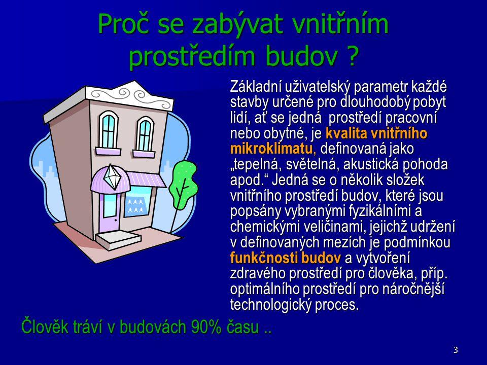3 Proč se zabývat vnitřním prostředím budov .