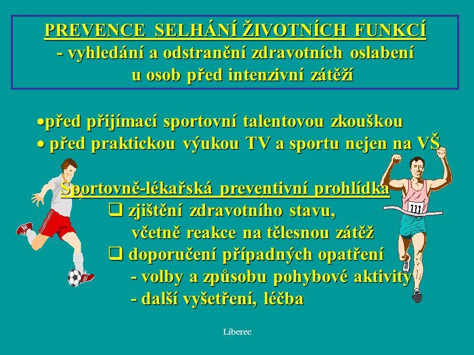 Liberec PREVENCE SELHÁNÍ ŽIVOTNÍCH FUNKCÍ - vyhledání a odstranění zdravotních oslabení u osob před intenzivní zátěží u osob před intenzivní zátěží 