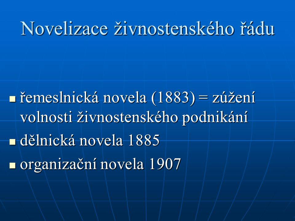 Novelizace živnostenského řádu řemeslnická novela (1883) = zúžení volnosti živnostenského podnikání řemeslnická novela (1883) = zúžení volnosti živnos