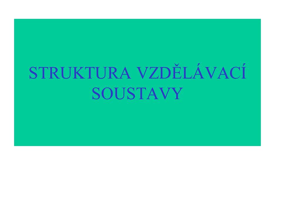 I.Vzdělávací program ZÁKLADNÍ ŠKOLA, čj. 16847/96-2