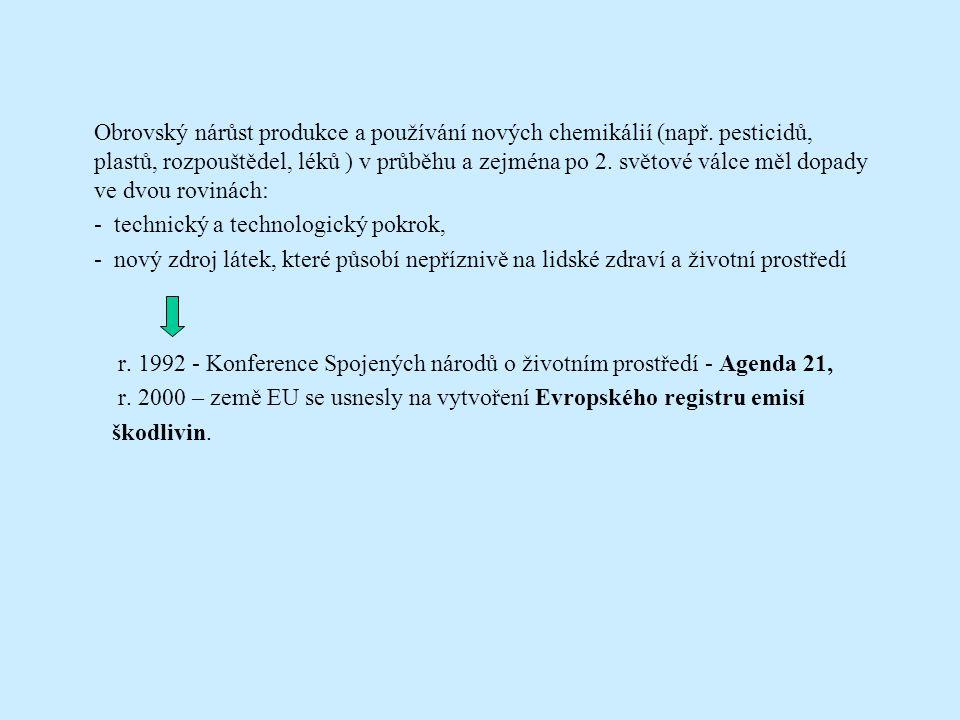 Obrovský nárůst produkce a používání nových chemikálií (např.