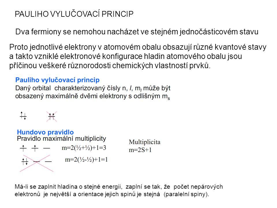 PAULIHO VYLUČOVACÍ PRINCIP Dva fermiony se nemohou nacházet ve stejném jednočásticovém stavu Proto jednotlivé elektrony v atomovém obalu obsazují různé kvantové stavy a takto vzniklé elektronové konfigurace hladin atomového obalu jsou příčinou veškeré různorodosti chemických vlastností prvků.