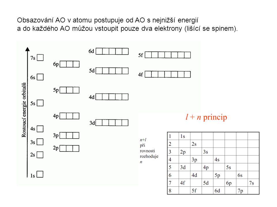 Obsazování AO v atomu postupuje od AO s nejnižší energií a do každého AO můžou vstoupit pouze dva elektrony (lišící se spinem).