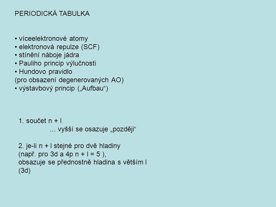 PERIODICKÁ TABULKA víceelektronové atomy elektronová repulze (SCF) stínění náboje jádra Pauliho princip výlučnosti Hundovo pravidlo (pro obsazení dege