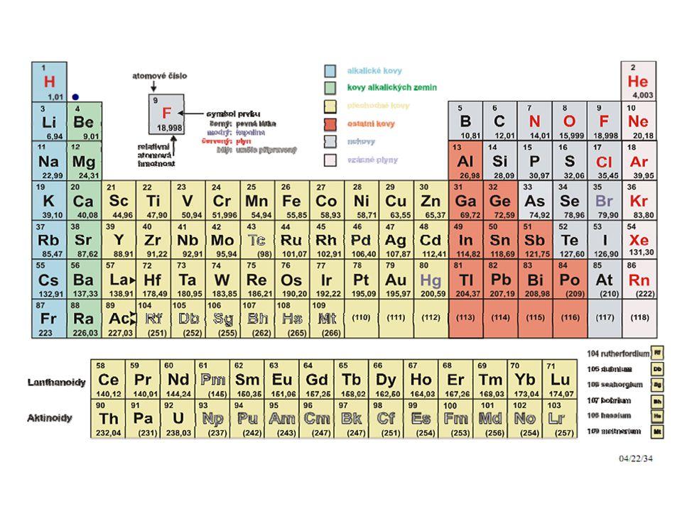 periodicita vlastností ionizační energie (potenciály) elektronové afinity elektronegativity atomové poloměry ionizační energie, První ionizační energie je minimální energie potřebná k odtržení elektronu z neutrálního atomu nebo molekuly v základním stavu.