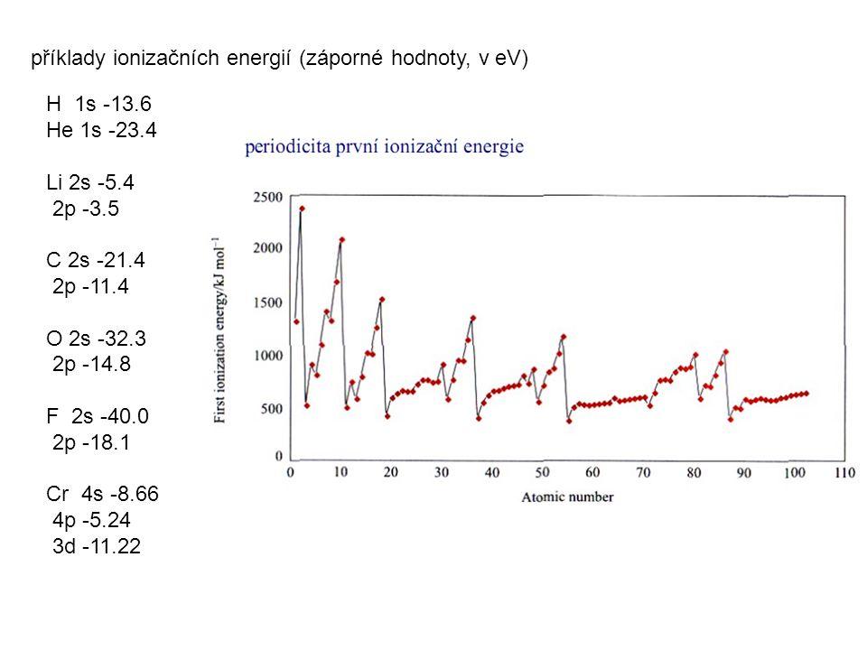 H 1s -13.6 He 1s -23.4 Li 2s -5.4 2p -3.5 C 2s -21.4 2p -11.4 O 2s -32.3 2p -14.8 F 2s -40.0 2p -18.1 Cr 4s -8.66 4p -5.24 3d -11.22 příklady ionizačních energií (záporné hodnoty, v eV)