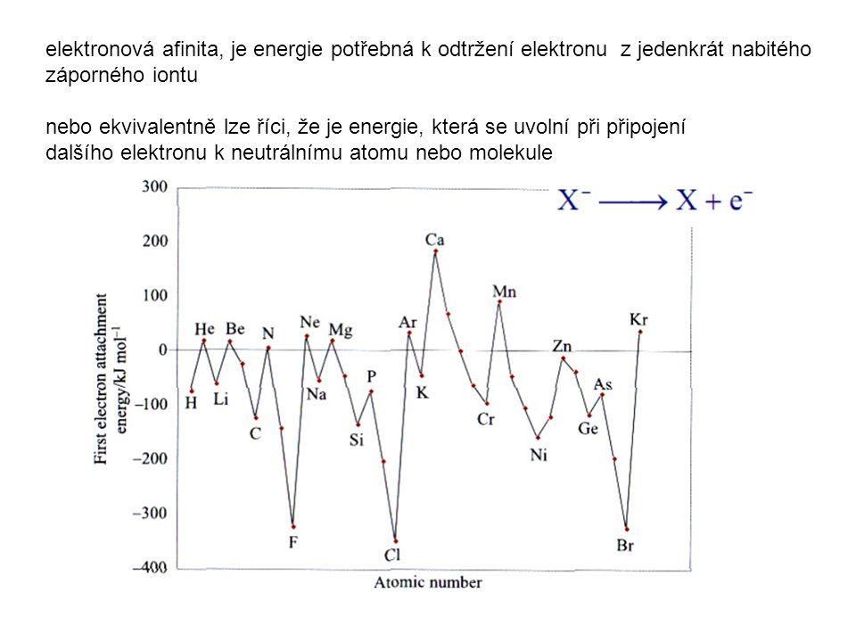 elektronová afinita, je energie potřebná k odtržení elektronu z jedenkrát nabitého záporného iontu nebo ekvivalentně lze říci, že je energie, která se