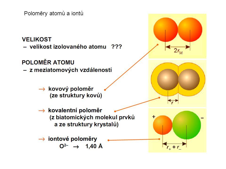 Poloměry atomů a iontů