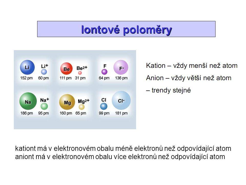 kationt má v elektronovém obalu méně elektronů než odpovídající atom aniont má v elektronovém obalu více elektronů než odpovídající atom