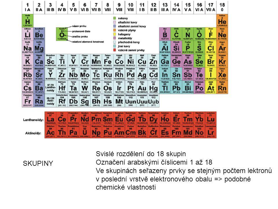 Svislé rozdělení do 18 skupin Označení arabskými číslicemi 1 až 18 Ve skupinách seřazeny prvky se stejným počtem lektronů v poslední vrstvě elektronového obalu => podobné chemické vlastnosti SKUPINY