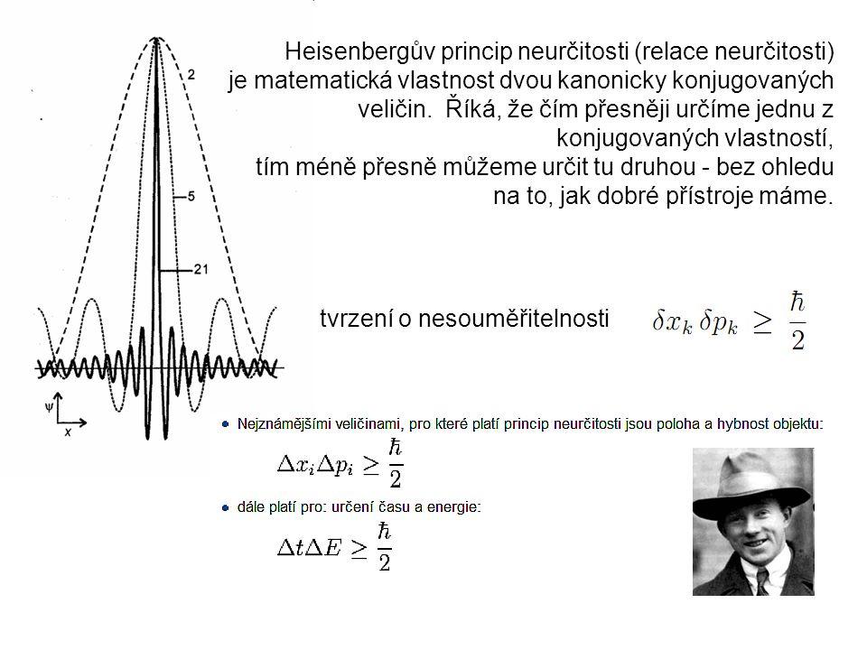 Heisenbergův princip neurčitosti (relace neurčitosti) je matematická vlastnost dvou kanonicky konjugovaných veličin. Říká, že čím přesněji určíme jedn