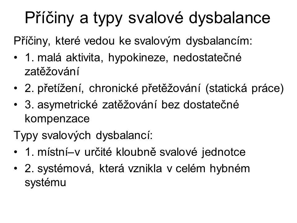 Příčiny a typy svalové dysbalance Příčiny, které vedou ke svalovým dysbalancím: 1. malá aktivita, hypokineze, nedostatečné zatěžování 2. přetížení, ch