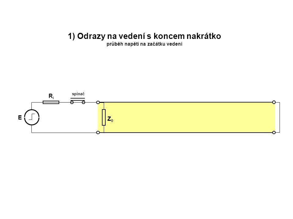 1) Odrazy na vedení s koncem nakrátko průběh napětí na začátku vedení RiRi E spínač Z0Z0