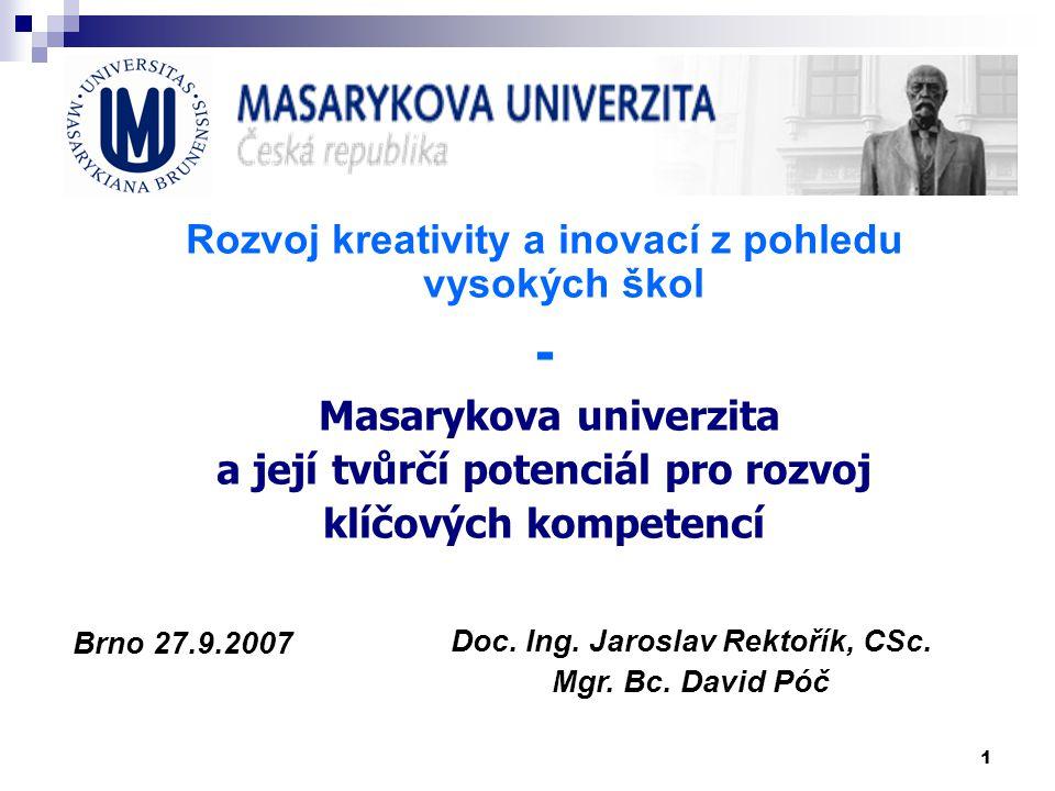 2 Osnova prezentace Politika ministerstva v oblasti inovací a kreativity na VŠ Tvůrčí a inovativní potenciál MU pro plnění politiky ministerstva – sedm programových okruhů z DZ MU 2006-2010 Studentské praxe jako most mezi vysokou školou a praxí Čím se můžeme inspirovat – zobecnění analýzy zahraničních zkušeností E-learning na MU, jedna z cest k posílení tvořivosti a inovacím, využití informačních systémů Zpětná vazba od studentů a absolventů MU: jak je škola připravila pro život.