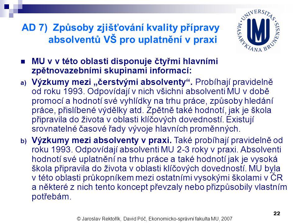22 AD 7) Způsoby zjišťování kvality přípravy absolventů VŠ pro uplatnění v praxi © Jaroslav Rektořík, David Póč, Ekonomicko-správní fakulta MU, 2007 M