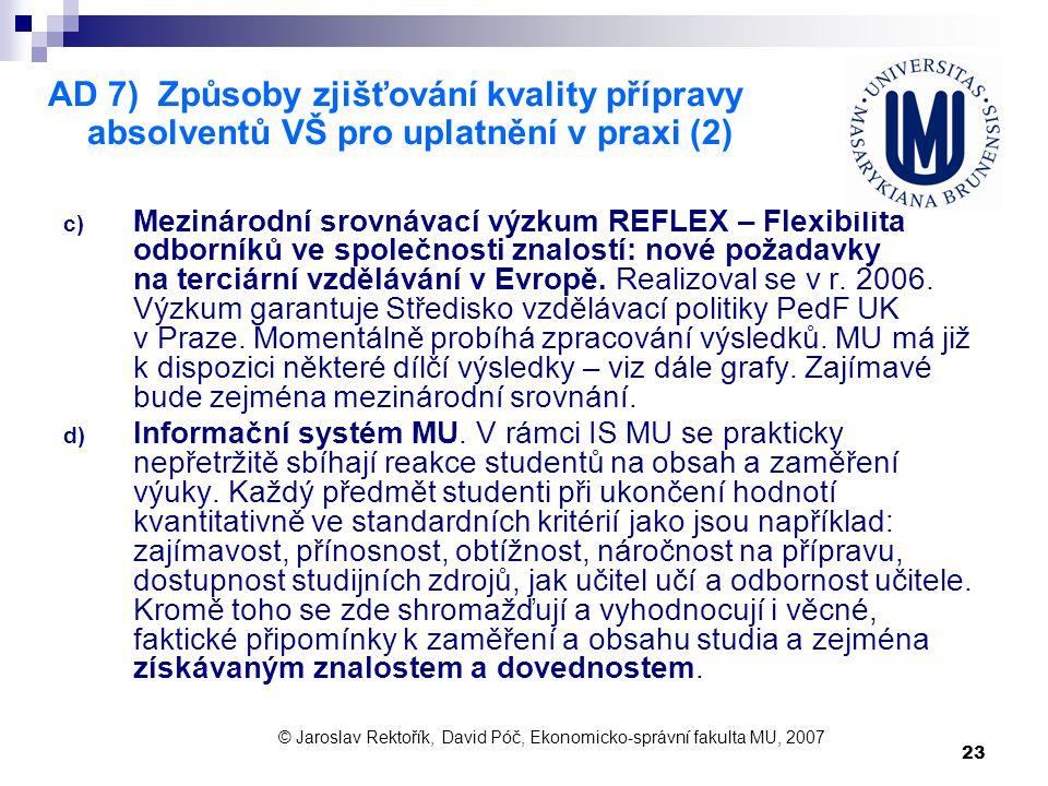 23 c) Mezinárodní srovnávací výzkum REFLEX – Flexibilita odborníků ve společnosti znalostí: nové požadavky na terciární vzdělávání v Evropě. Realizova