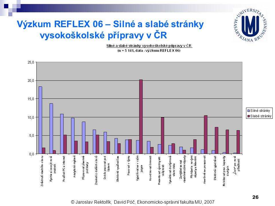 26 Výzkum REFLEX 06 – Silné a slabé stránky vysokoškolské přípravy v ČR © Jaroslav Rektořík, David Póč, Ekonomicko-správní fakulta MU, 2007
