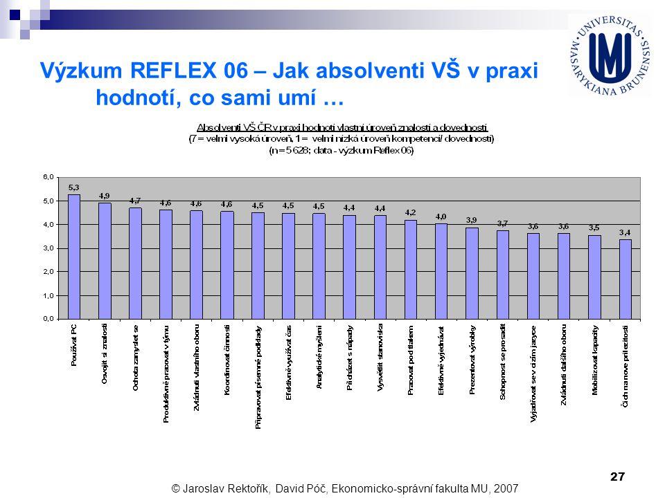 27 Výzkum REFLEX 06 – Jak absolventi VŠ v praxi hodnotí, co sami umí … © Jaroslav Rektořík, David Póč, Ekonomicko-správní fakulta MU, 2007