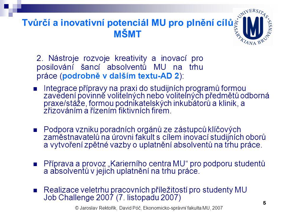6 Tvůrčí a inovativní potenciál MU pro plnění cílů MŠMT 3.