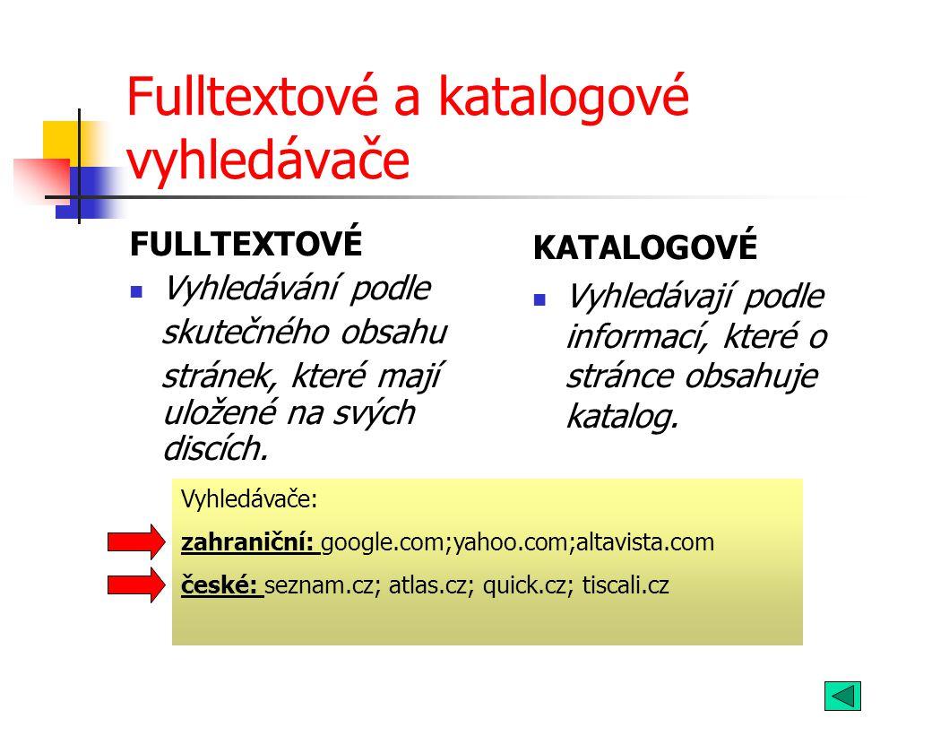 Sem se zadává text, který se bude vyhledávat Tlačítko HLEDEJ aktivuje hledání Na seznamu.cz je možné si rovněž vytvořit e-mail Seznam stránek je možné procházet také podle kategorií