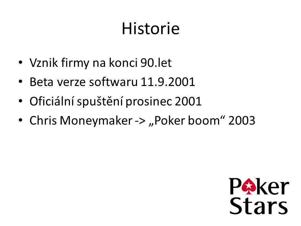 """Historie Vznik firmy na konci 90.let Beta verze softwaru 11.9.2001 Oficiální spuštění prosinec 2001 Chris Moneymaker -> """"Poker boom"""" 2003"""