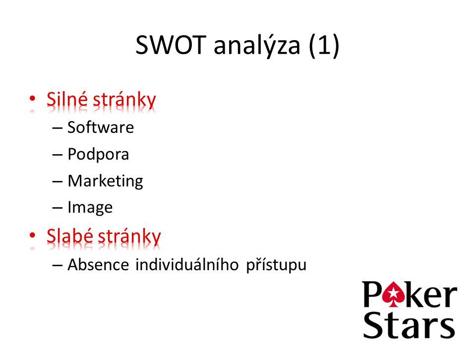 SWOT analýza (1)