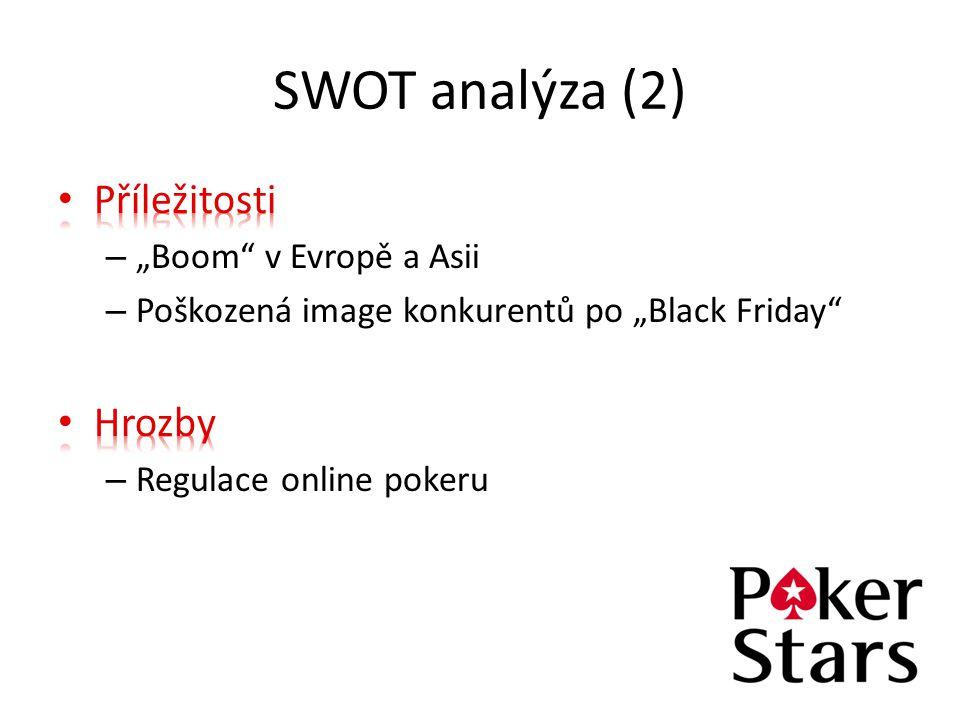 SWOT analýza (2)