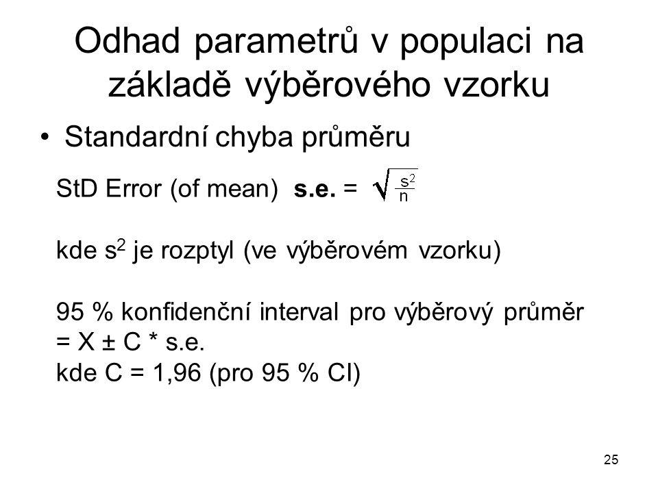 25 Odhad parametrů v populaci na základě výběrového vzorku Standardní chyba průměru StD Error (of mean) s.e. = kde s 2 je rozptyl (ve výběrovém vzorku