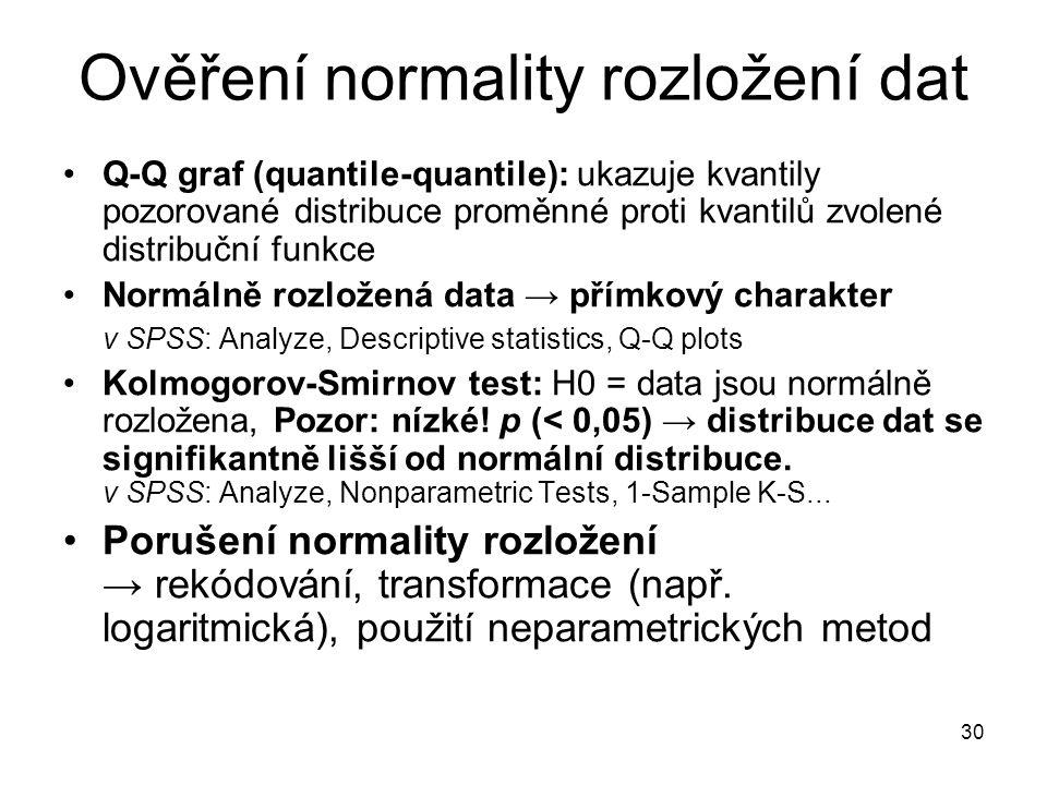 30 Ověření normality rozložení dat Q-Q graf (quantile-quantile): ukazuje kvantily pozorované distribuce proměnné proti kvantilů zvolené distribuční funkce Normálně rozložená data → přímkový charakter v SPSS: Analyze, Descriptive statistics, Q-Q plots Kolmogorov-Smirnov test: H0 = data jsou normálně rozložena, Pozor: nízké.