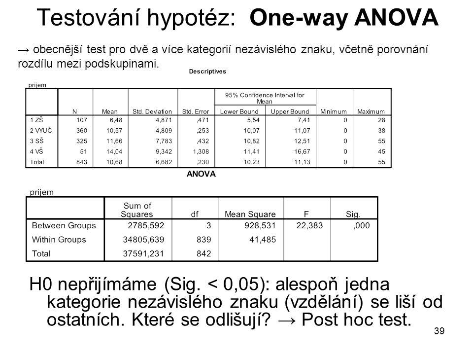 39 H0 nepřijímáme (Sig. < 0,05): alespoň jedna kategorie nezávislého znaku (vzdělání) se liší od ostatních. Které se odlišují? → Post hoc test. Testov